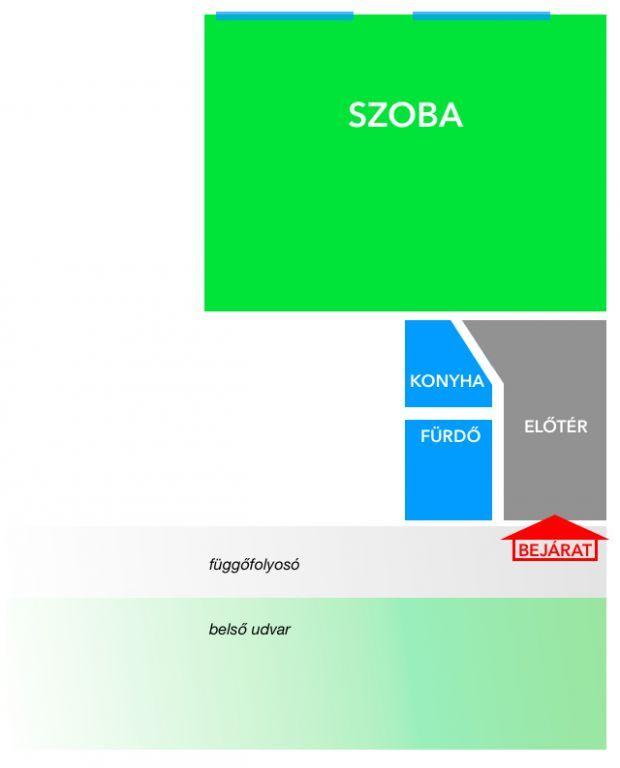 Eladó 35 m2 lakás - Budapest VIII.